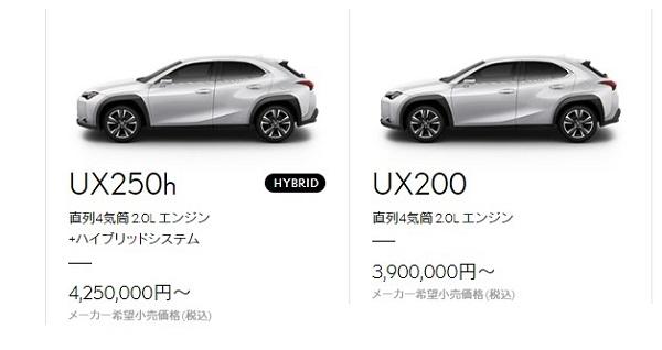 新型レクサスUX グレード別の価格(値段)と購入費用はいくら?