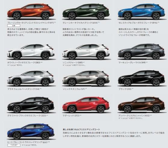 新型レクサスUX 人気カラーは?おすすめカラー色!色見本の確認方法