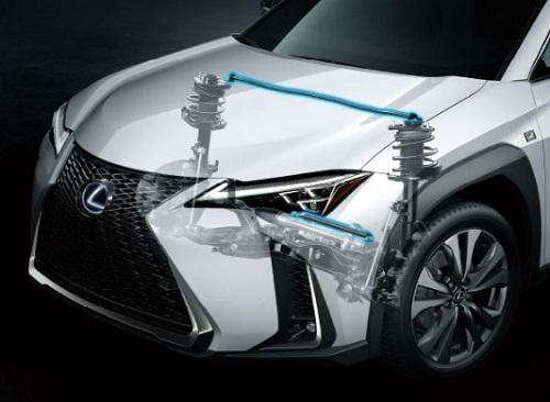 新型レクサスUX 燃費検証!実質燃費は?燃費向上方法はあるのか?