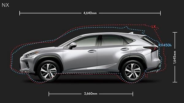 レクサスNXのサイズ比較!LX/RX/NX/UXのサイズ感